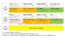 Schedule_2_20210505232401